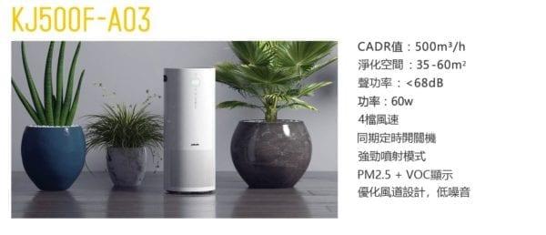 Pelucchi KJ500 Smart Air Purifier