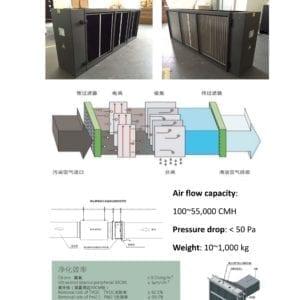 威發環境監控 – 無線空氣質素監測與控制系統