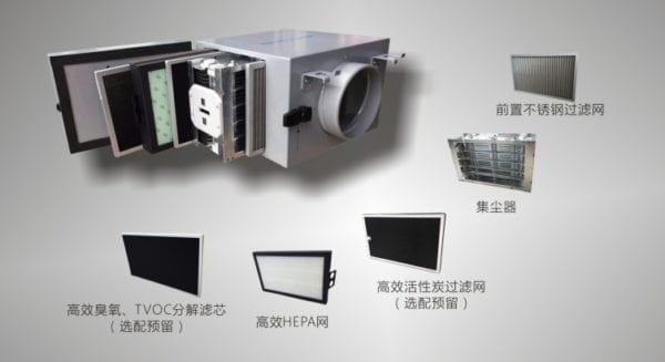 工業級空氣滅菌器